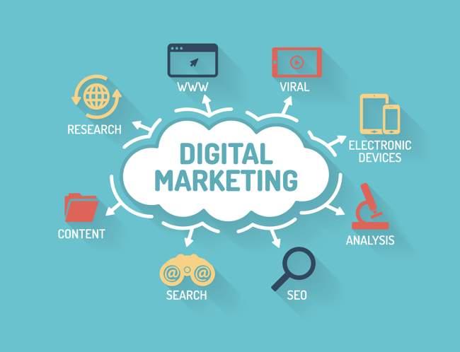online marketing courses